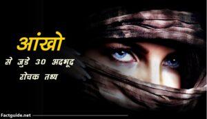 Eyes Facts in hindi