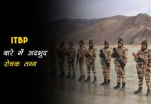 ITBP Facts In hindi